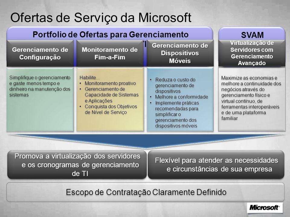 SVAM Portfolio de Ofertas para Gerenciamento Corporativo de TI Ofertas de Serviço da Microsoft Simplifique o gerenciamento e gaste menos tempo e dinhe