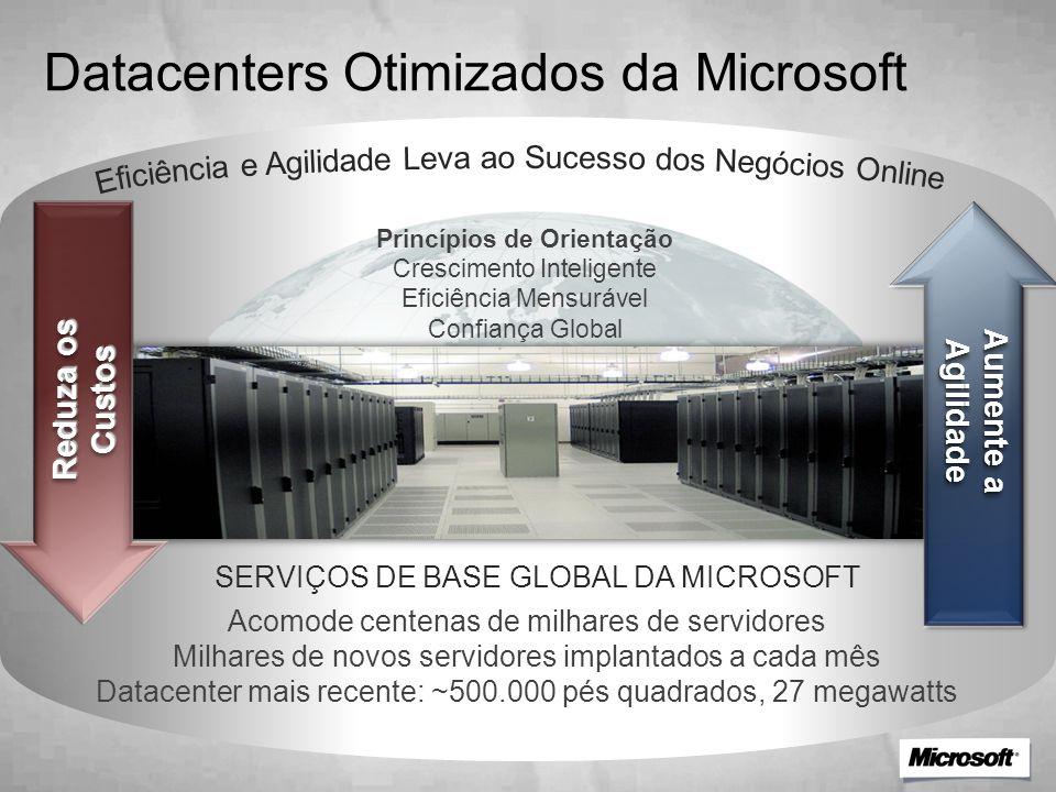 Datacenters Otimizados da Microsoft Acomode centenas de milhares de servidores Milhares de novos servidores implantados a cada mês Datacenter mais rec