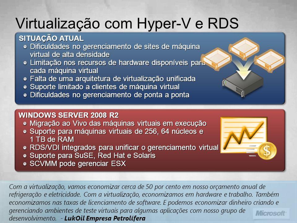 WINDOWS SERVER 2008 R2 Migração ao Vivo das máquinas virtuais em execução Suporte para máquinas virtuais de 256, 64 núcleos e 1 TB de RAM RDS/VDI inte