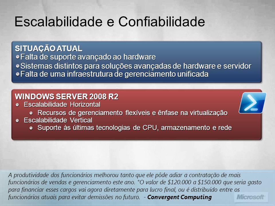 Escalabilidade e Confiabilidade WINDOWS SERVER 2008 R2 Escalabilidade Horizontal Recursos de gerenciamento flexíveis e ênfase na virtualização Escalab