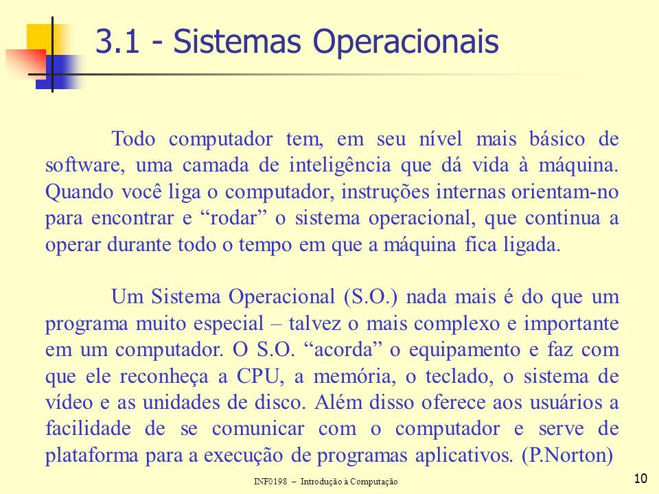 INF0198 – Introdução à Computação 10 3.1 - Sistemas Operacionais Todo computador tem, em seu nível mais básico de software, uma camada de inteligência
