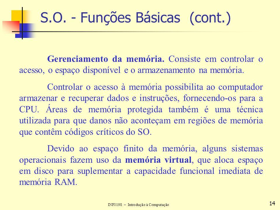 INF0198 – Introdução à Computação 14 S.O. - Funções Básicas (cont.) Gerenciamento da memória. Consiste em controlar o acesso, o espaço disponível e o