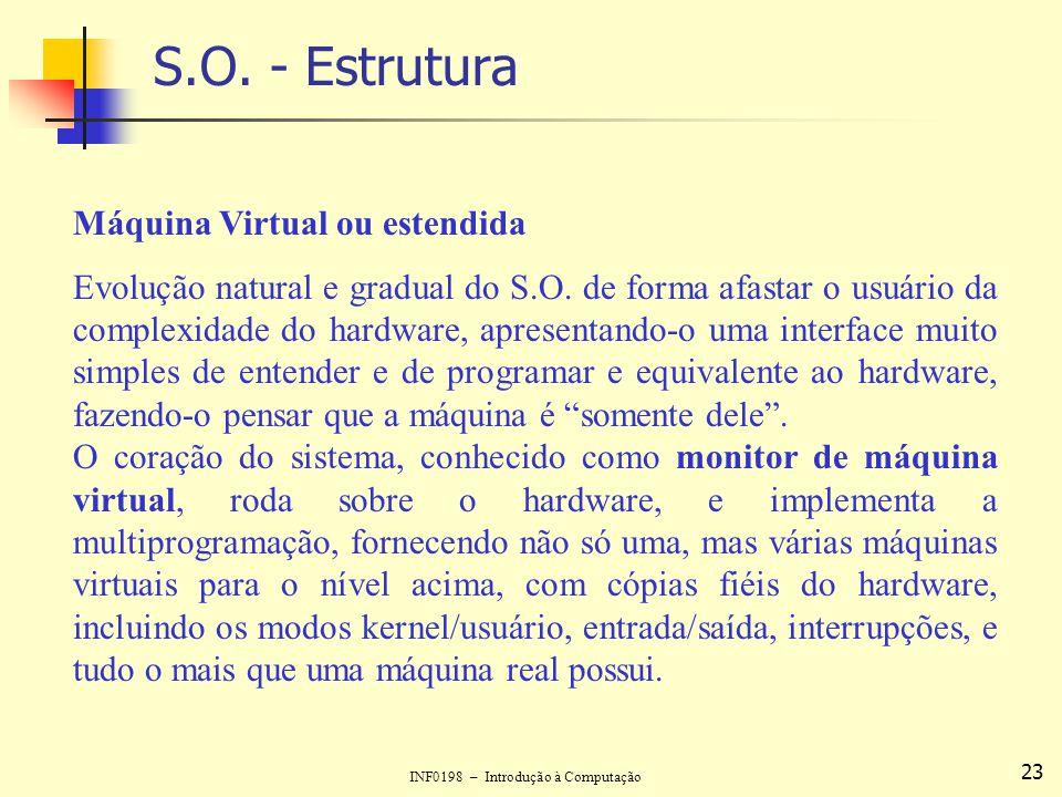 INF0198 – Introdução à Computação 23 S.O. - Estrutura Máquina Virtual ou estendida Evolução natural e gradual do S.O. de forma afastar o usuário da co