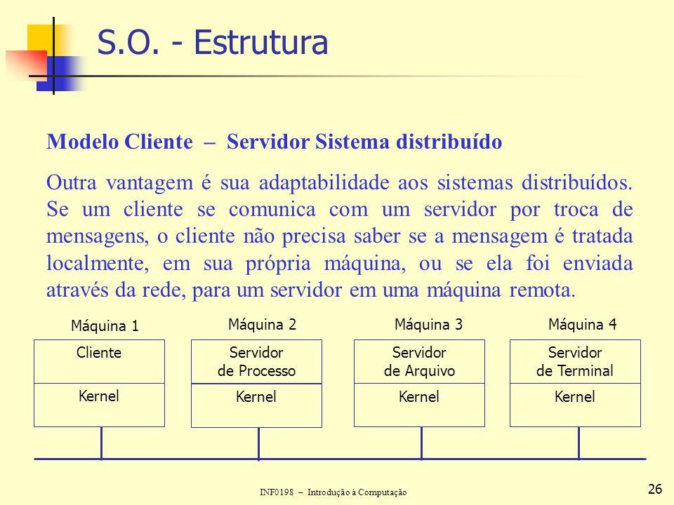 INF0198 – Introdução à Computação 26 S.O. - Estrutura Modelo Cliente – Servidor Sistema distribuído Outra vantagem é sua adaptabilidade aos sistemas d