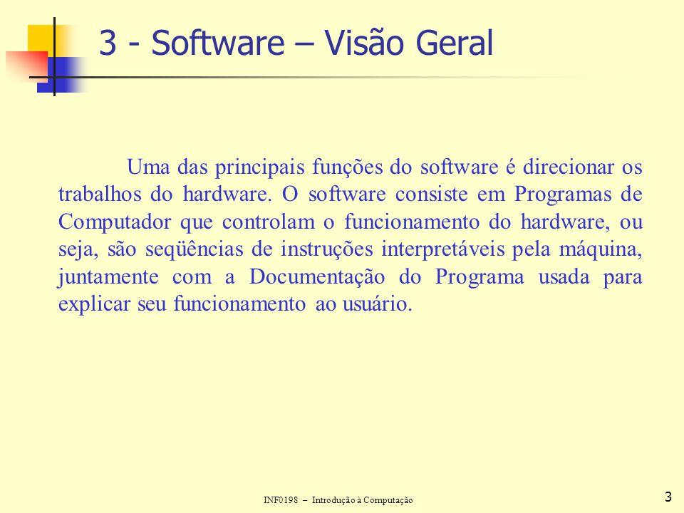INF0198 – Introdução à Computação 4 Software – Visão Geral Os Programas de Computador são conjuntos de instruções ou ordens para o computador, que dirigem o circuito no hardware para operar de uma determinada maneira.