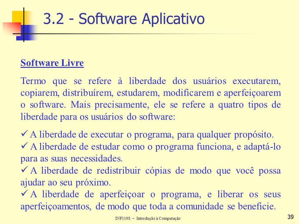 INF0198 – Introdução à Computação 39 3.2 - Software Aplicativo Software Livre Termo que se refere à liberdade dos usuários executarem, copiarem, distr