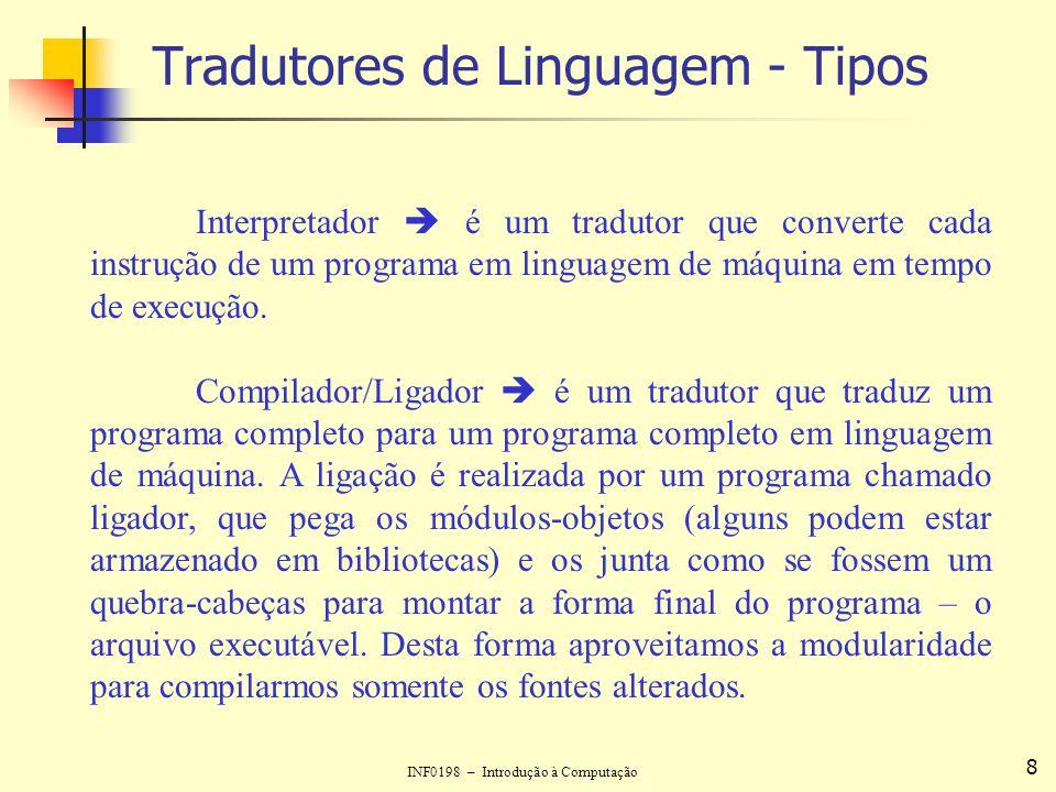 INF0198 – Introdução à Computação 8 Tradutores de Linguagem - Tipos Interpretador é um tradutor que converte cada instrução de um programa em linguage