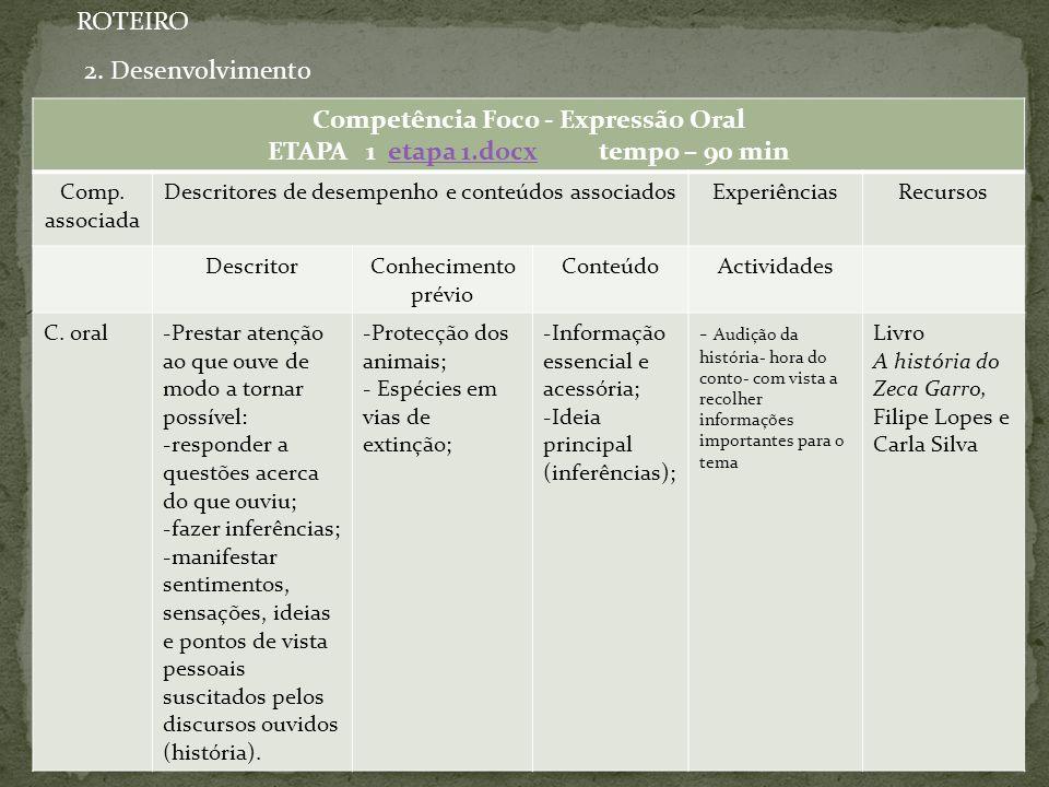 ROTEIRO 2. Desenvolvimento Competência Foco - Expressão Oral ETAPA 1 etapa 1.docx tempo – 90 minetapa 1.docx Comp. associada Descritores de desempenho