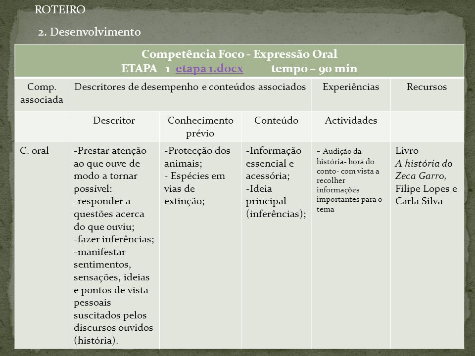 Competência Foco - Expressão Oral ETAPA 2 etapa 2.docx tempo – 45 minetapa 2.docx Comp.