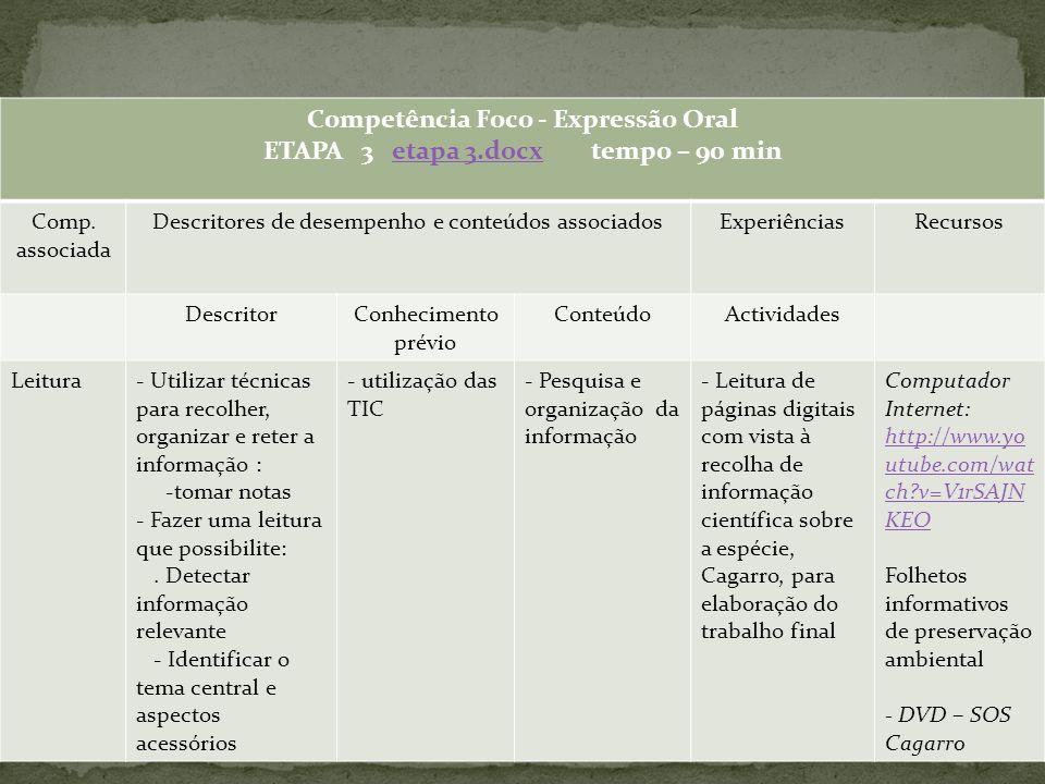 Competência Foco - Expressão Oral ETAPA 3 etapa 3.docx tempo – 90 minetapa 3.docx Comp. associada Descritores de desempenho e conteúdos associadosExpe