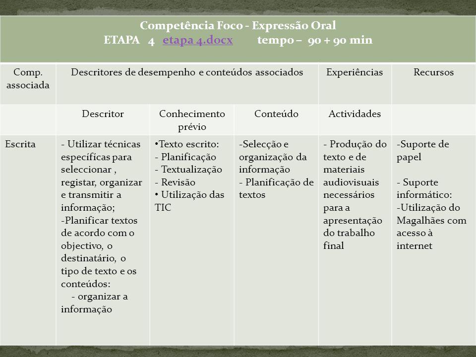 Competência Foco - Expressão Oral ETAPA 4 etapa 4.docx tempo – 90 + 90 minetapa 4.docx Comp. associada Descritores de desempenho e conteúdos associado
