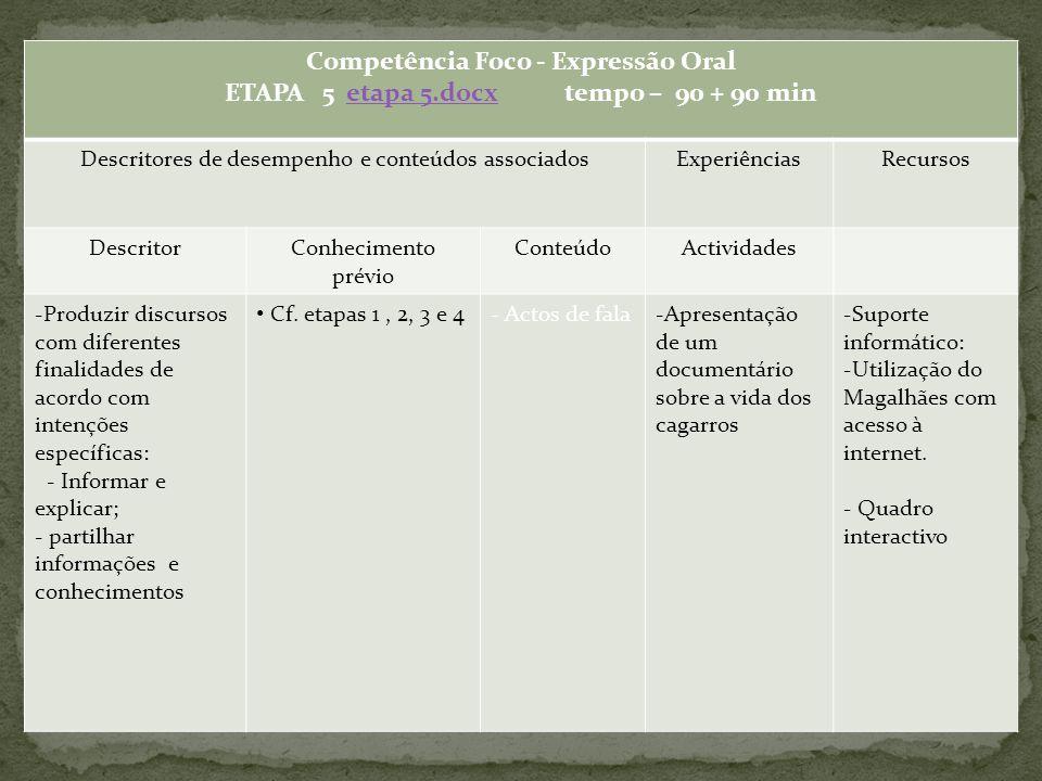 Competência Foco - Expressão Oral ETAPA 5 etapa 5.docx tempo – 90 + 90 minetapa 5.docx Descritores de desempenho e conteúdos associadosExperiênciasRec