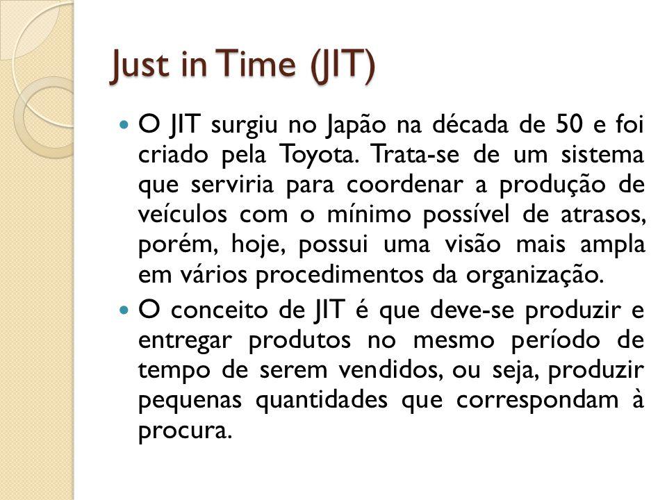 Just in Time (JIT) O JIT surgiu no Japão na década de 50 e foi criado pela Toyota.