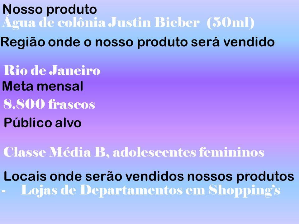 Região onde o nosso produto será vendido Rio de Janeiro Público alvo Classe Média B, adolescentes femininos Locais onde serão vendidos nossos produtos