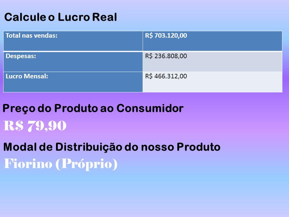 Calcule o Lucro Real Total nas vendas:R$ 703.120,00 Despesas:R$ 236.808,00 Lucro Mensal:R$ 466.312,00 Preço do Produto ao Consumidor R$ 79,90 Modal de