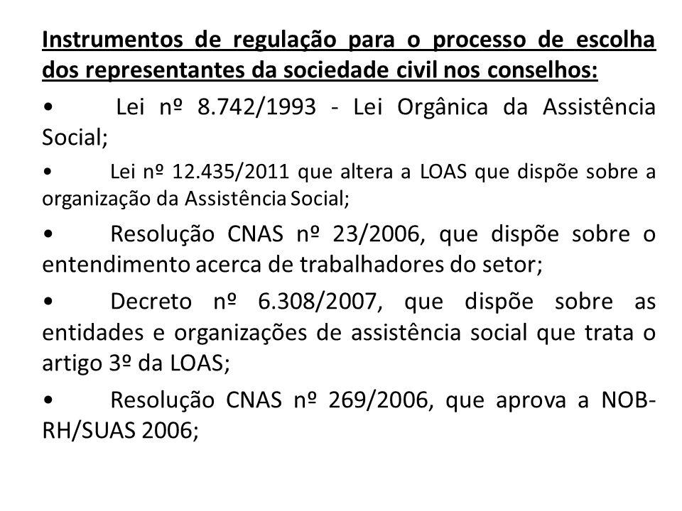 Resolução CNAS nº 109/2009, que define a Tipificação dos Serviços Socioassistenciais; Resolução CNAS nº __/2014 que define parâmetros nacionais para a inscrição das entidades de assistência social; Resolução CNAS nº 17/2011 que reconhece as categorias profissionais de nível superior; Resolução CNAS nº 09/2014, reconhece as ocupações de nível médio e fundamental do SUAS;