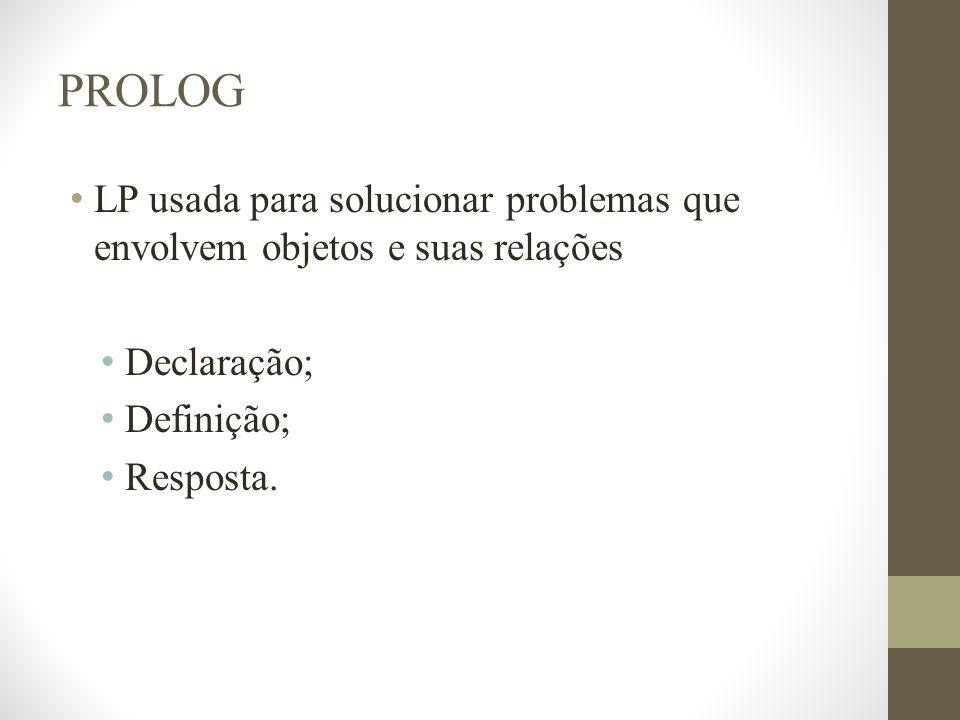 PROLOG LP usada para solucionar problemas que envolvem objetos e suas relações Declaração; Definição; Resposta.