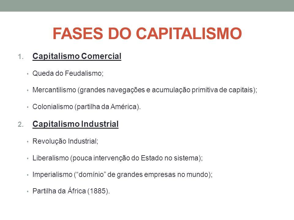 FASES DO CAPITALISMO 1. Capitalismo Comercial Queda do Feudalismo; Mercantilismo (grandes navegações e acumulação primitiva de capitais); Colonialismo