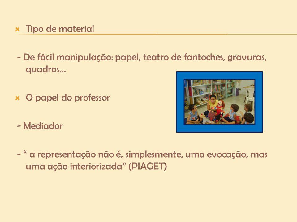 Tipo de material - De fácil manipulação: papel, teatro de fantoches, gravuras, quadros... O papel do professor - Mediador - a representação não é, sim