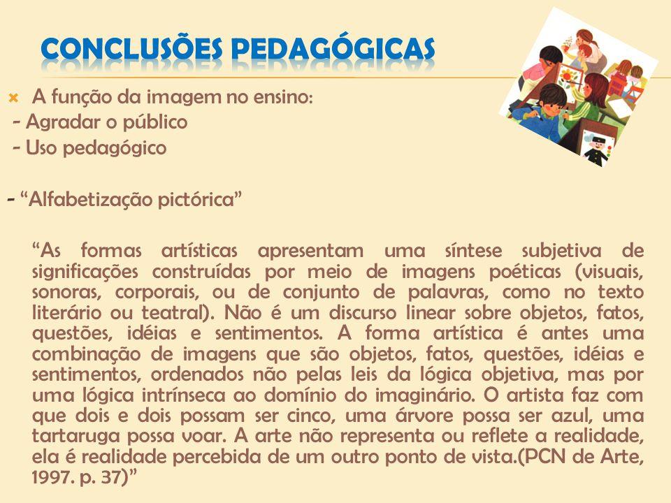 A função da imagem no ensino: - Agradar o público - Uso pedagógico - Alfabetização pictórica As formas artísticas apresentam uma síntese subjetiva de