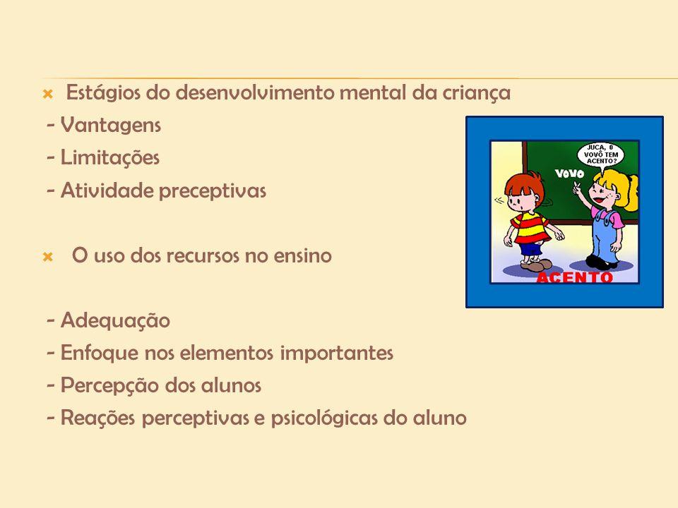 Estágios do desenvolvimento mental da criança - Vantagens - Limitações - Atividade preceptivas O uso dos recursos no ensino - Adequação - Enfoque nos