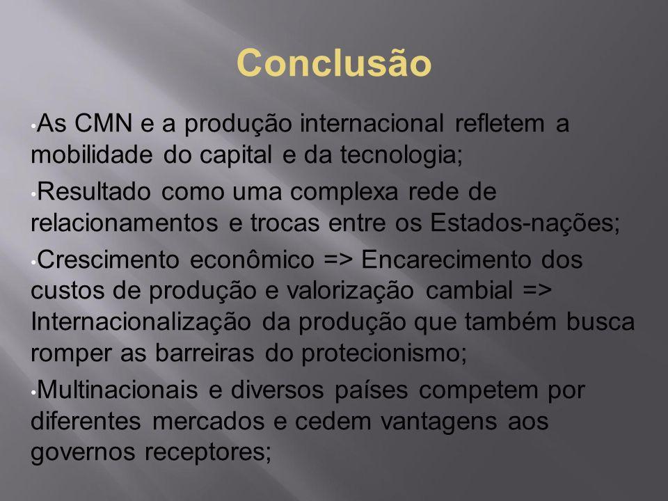 Conclusão As CMN e a produção internacional refletem a mobilidade do capital e da tecnologia; Resultado como uma complexa rede de relacionamentos e tr