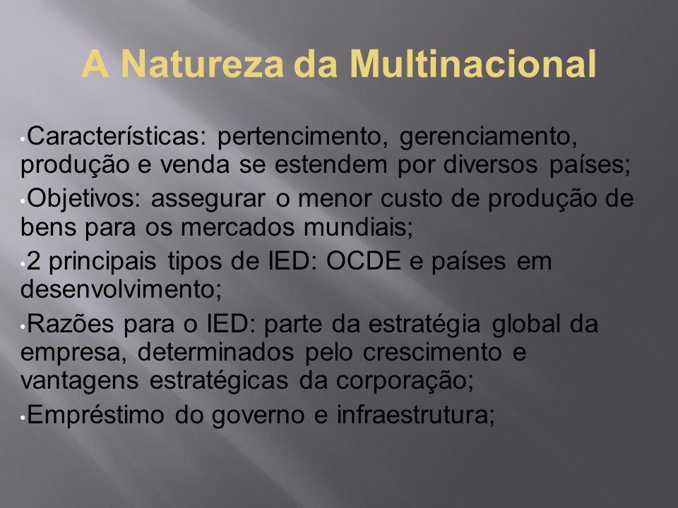 A Natureza da Multinacional Características: pertencimento, gerenciamento, produção e venda se estendem por diversos países; Objetivos: assegurar o me