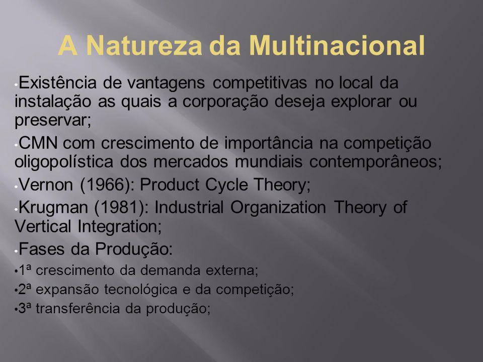 A Natureza da Multinacional Existência de vantagens competitivas no local da instalação as quais a corporação deseja explorar ou preservar; CMN com cr