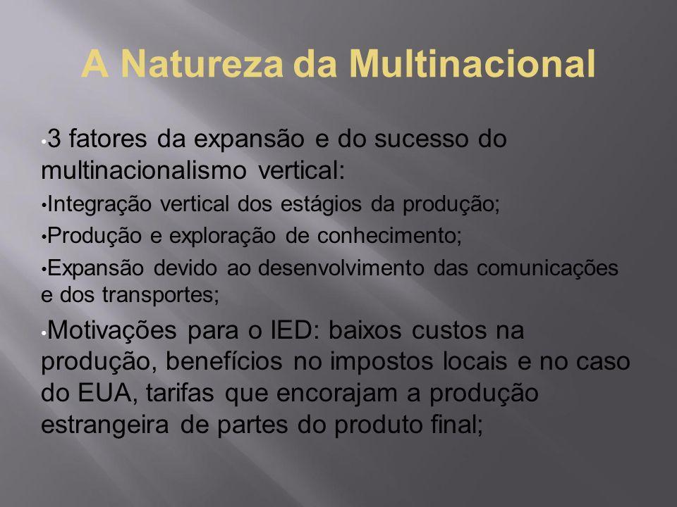 A Natureza da Multinacional 3 fatores da expansão e do sucesso do multinacionalismo vertical: Integração vertical dos estágios da produção; Produção e