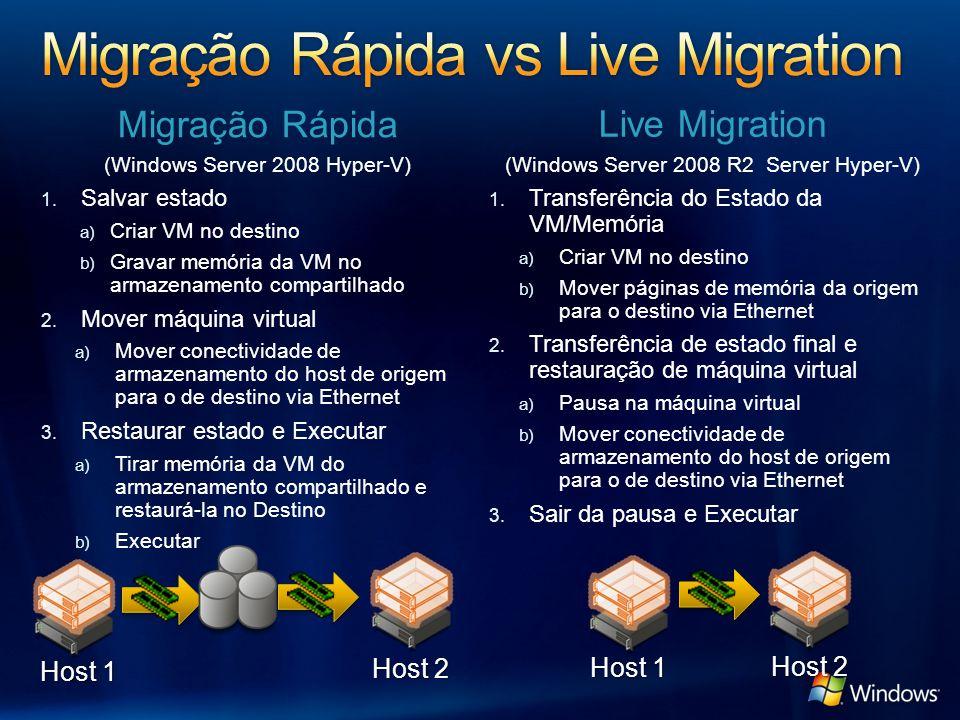 Migração Rápida (Windows Server 2008 Hyper-V) 1. Salvar estado a) Criar VM no destino b) Gravar memória da VM no armazenamento compartilhado 2. Mover