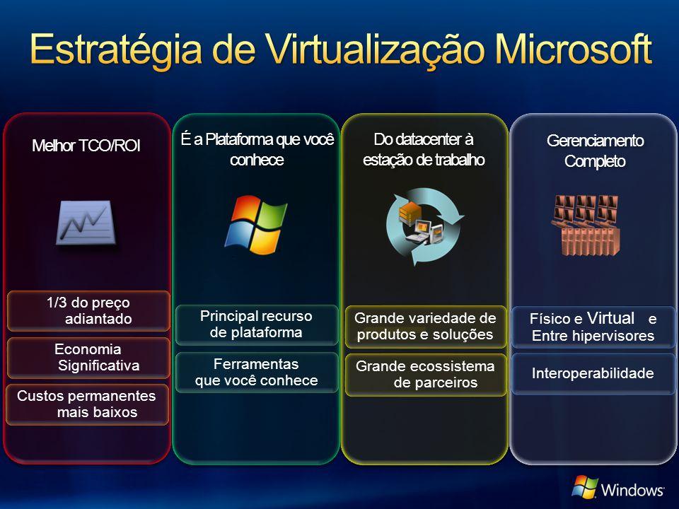 Do datacenter à estação de trabalho Gerenciamento Completo Grande variedade de produtos e soluções Grande ecossistema de parceiros Físico e Virtual e