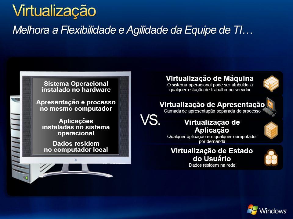 Virtualização de Máquina O sistema operacional pode ser atribuído a qualquer estação de trabalho ou servidor Virtualização de Aplicação Qualquer aplic