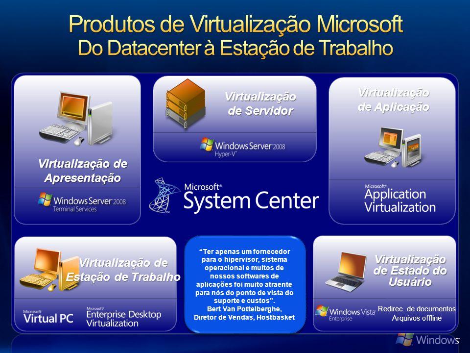 Virtualização de Apresentação Virtualização de Estado do Usuário Virtualização de Aplicação Virtualização de Estação de Trabalho Virtualização de Serv