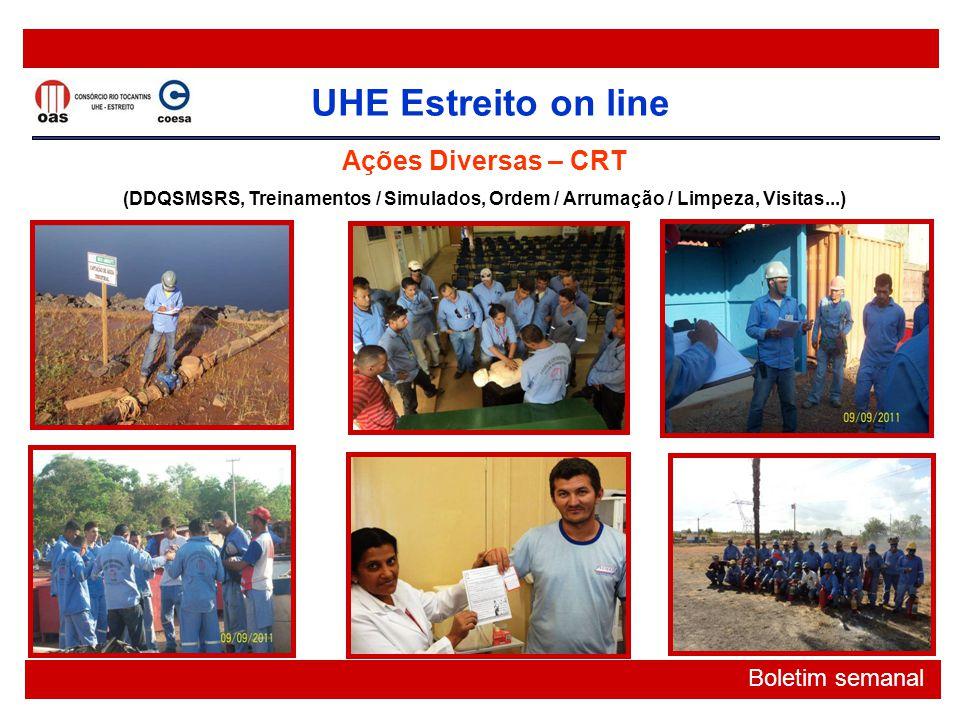 UHE Estreito on line Boletim semanal Os números da UHE Estreito – até 09/09/11 No pico da obra tivemos aproximadamente de 9.000 colaboradores.