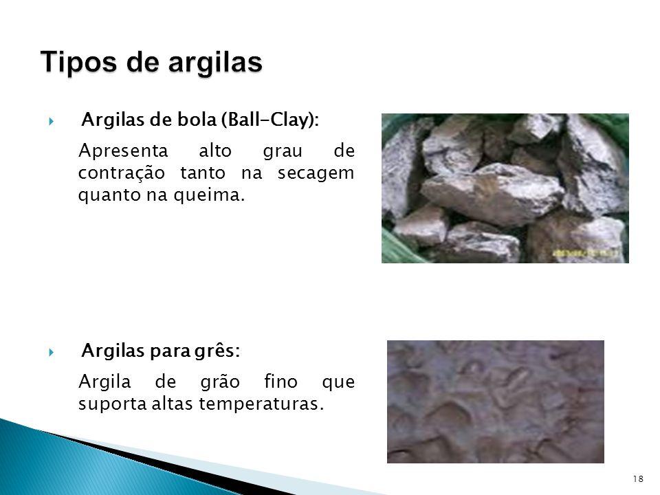 Argilas de bola (Ball-Clay): Apresenta alto grau de contração tanto na secagem quanto na queima.