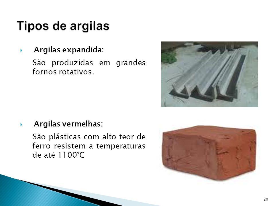 Argilas expandida: São produzidas em grandes fornos rotativos.