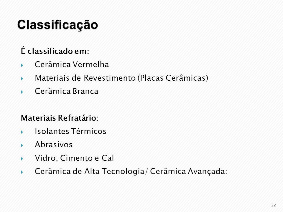 É classificado em: Cerâmica Vermelha Materiais de Revestimento (Placas Cerâmicas) Cerâmica Branca Materiais Refratário: Isolantes Térmicos Abrasivos Vidro, Cimento e Cal Cerâmica de Alta Tecnologia/ Cerâmica Avançada: 22