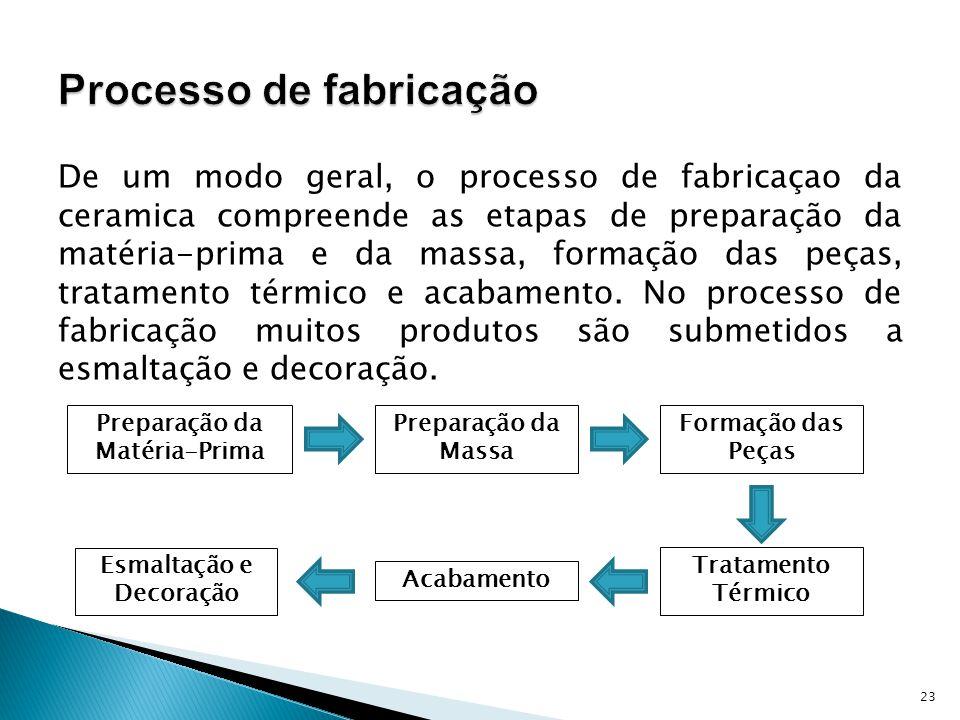 De um modo geral, o processo de fabricaçao da ceramica compreende as etapas de preparação da matéria-prima e da massa, formação das peças, tratamento térmico e acabamento.