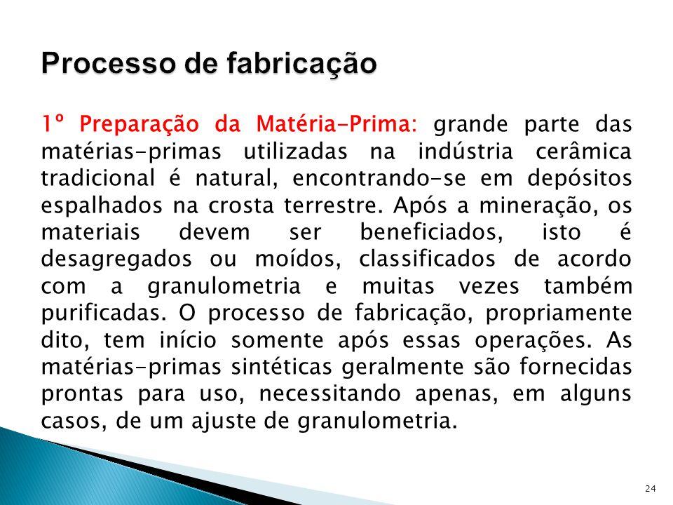 1º Preparação da Matéria-Prima: grande parte das matérias-primas utilizadas na indústria cerâmica tradicional é natural, encontrando-se em depósitos espalhados na crosta terrestre.