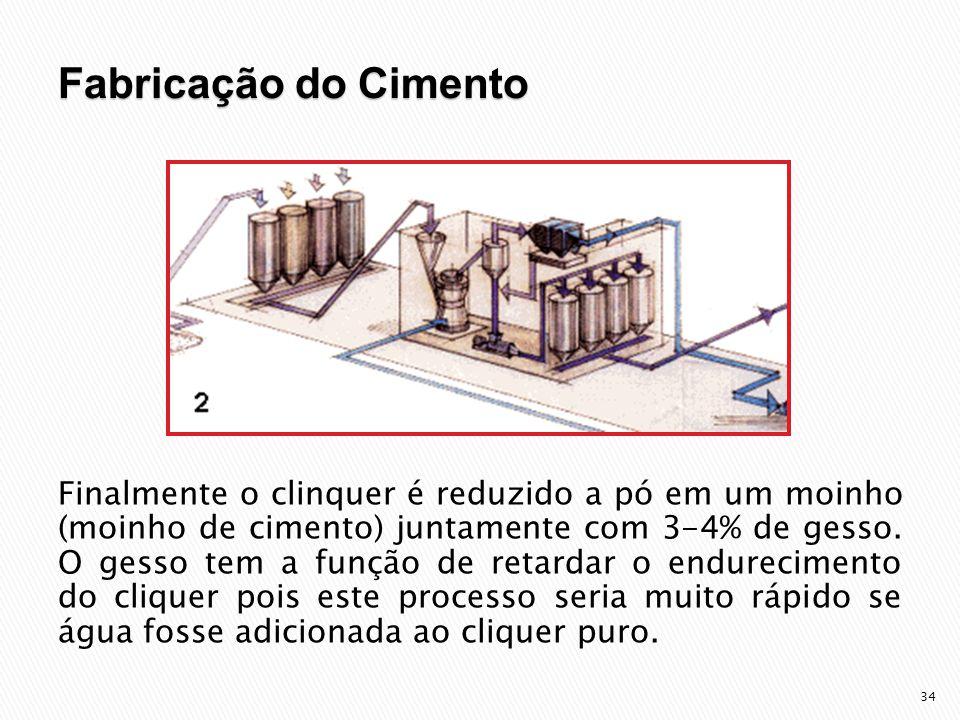 34 Finalmente o clinquer é reduzido a pó em um moinho (moinho de cimento) juntamente com 3-4% de gesso.