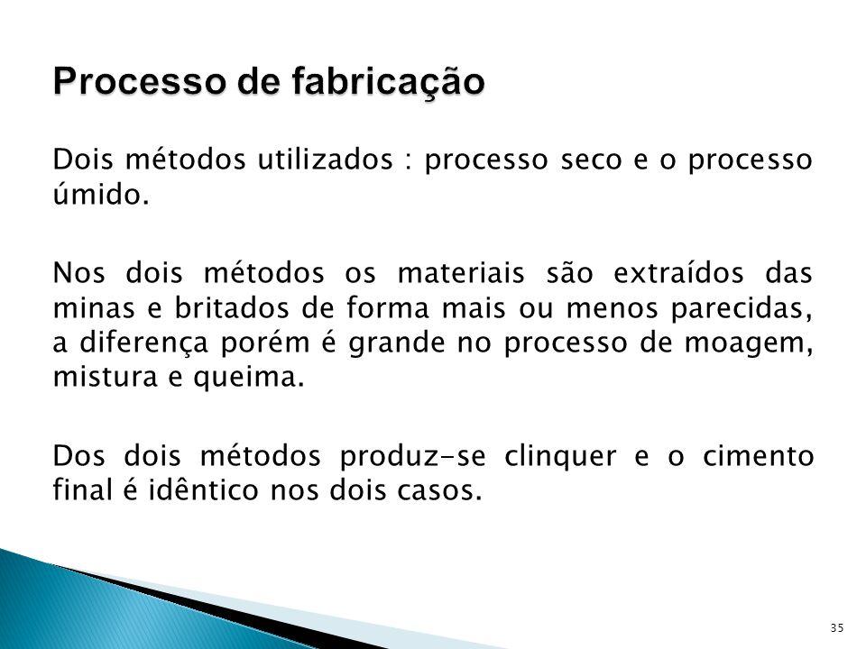 Dois métodos utilizados : processo seco e o processo úmido.