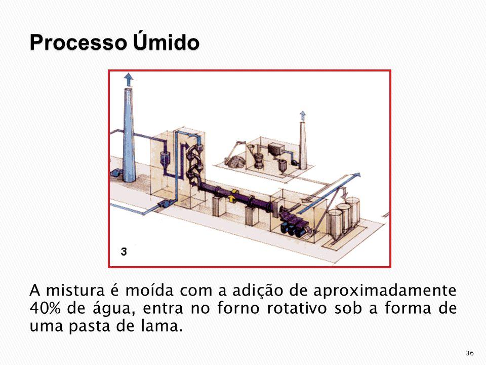 36 A mistura é moída com a adição de aproximadamente 40% de água, entra no forno rotativo sob a forma de uma pasta de lama.