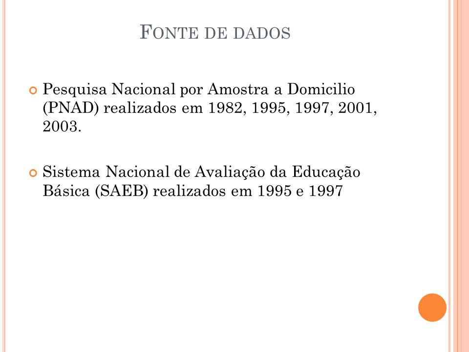 F ONTE DE DADOS Pesquisa Nacional por Amostra a Domicilio (PNAD) realizados em 1982, 1995, 1997, 2001, 2003. Sistema Nacional de Avaliação da Educação