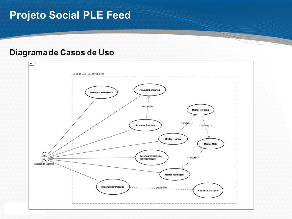 Page 9 Projeto Social PLE Feed Diagrama de Classes: