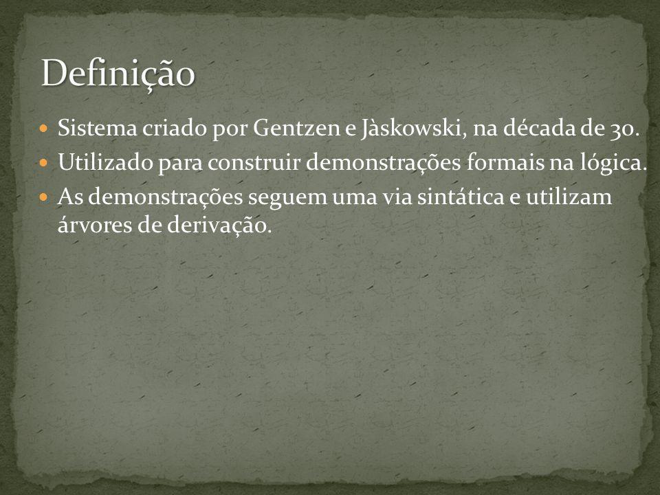 Sistema criado por Gentzen e Jàskowski, na década de 30. Utilizado para construir demonstrações formais na lógica. As demonstrações seguem uma via sin