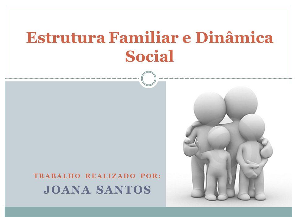 TRABALHO REALIZADO POR: JOANA SANTOS Estrutura Familiar e Dinâmica Social