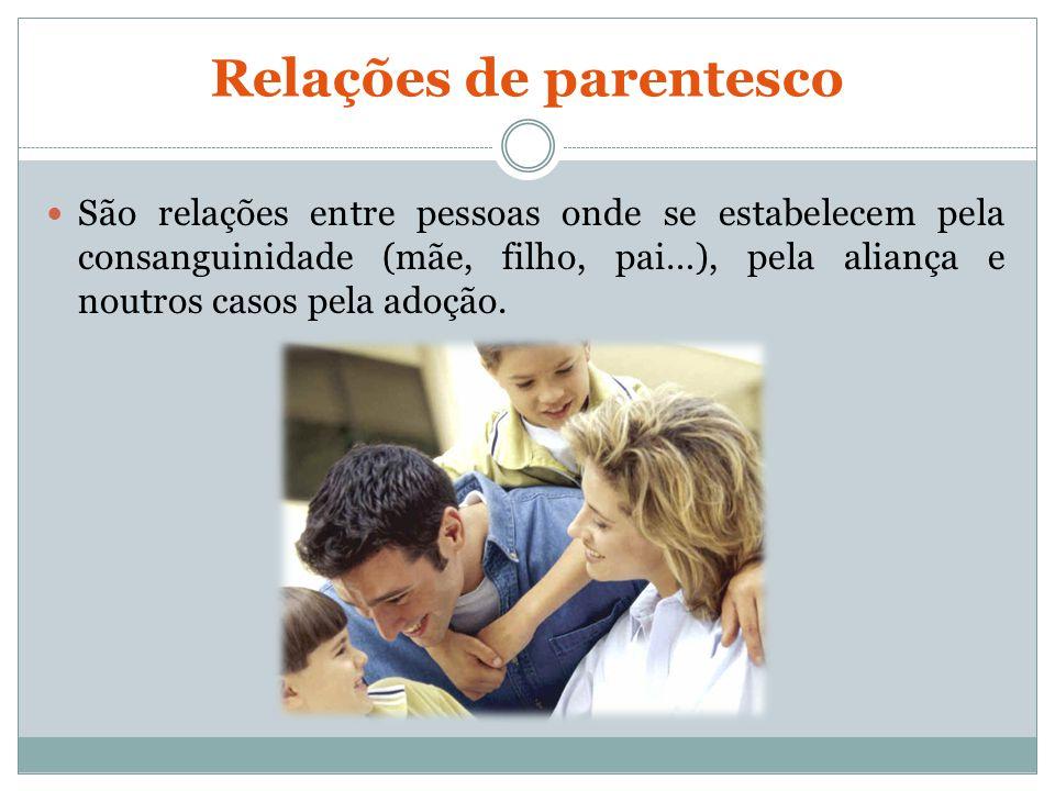Relações de parentesco São relações entre pessoas onde se estabelecem pela consanguinidade (mãe, filho, pai…), pela aliança e noutros casos pela adoçã