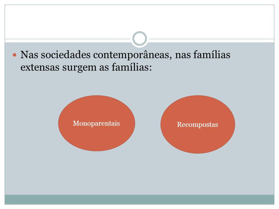 Nas sociedades contemporâneas, nas famílias extensas surgem as famílias: Monoparentais Recompostas