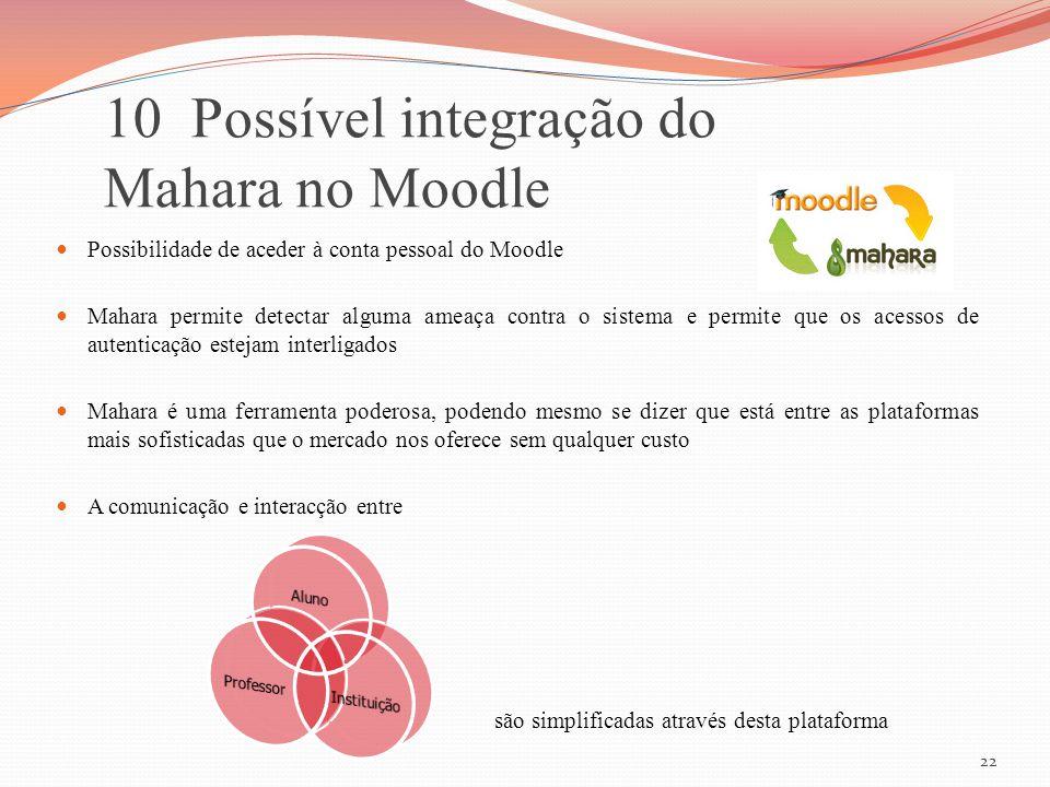 Possibilidade de aceder à conta pessoal do Moodle Mahara permite detectar alguma ameaça contra o sistema e permite que os acessos de autenticação este