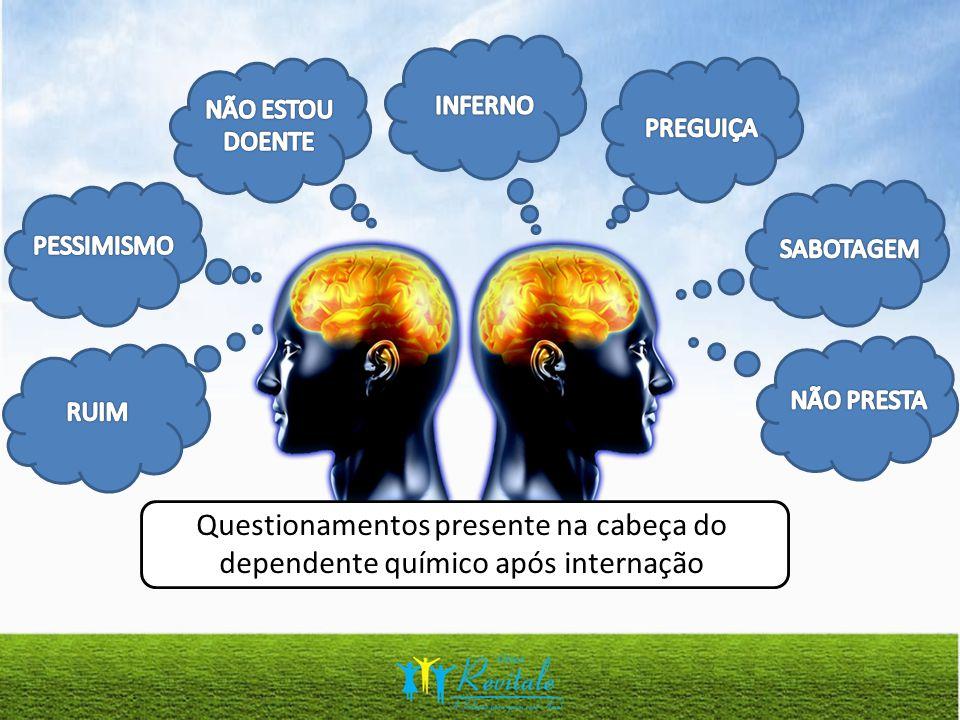 Questionamentos presente na cabeça do dependente químico após internação